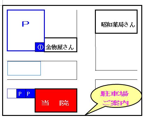 tyuusyajou2